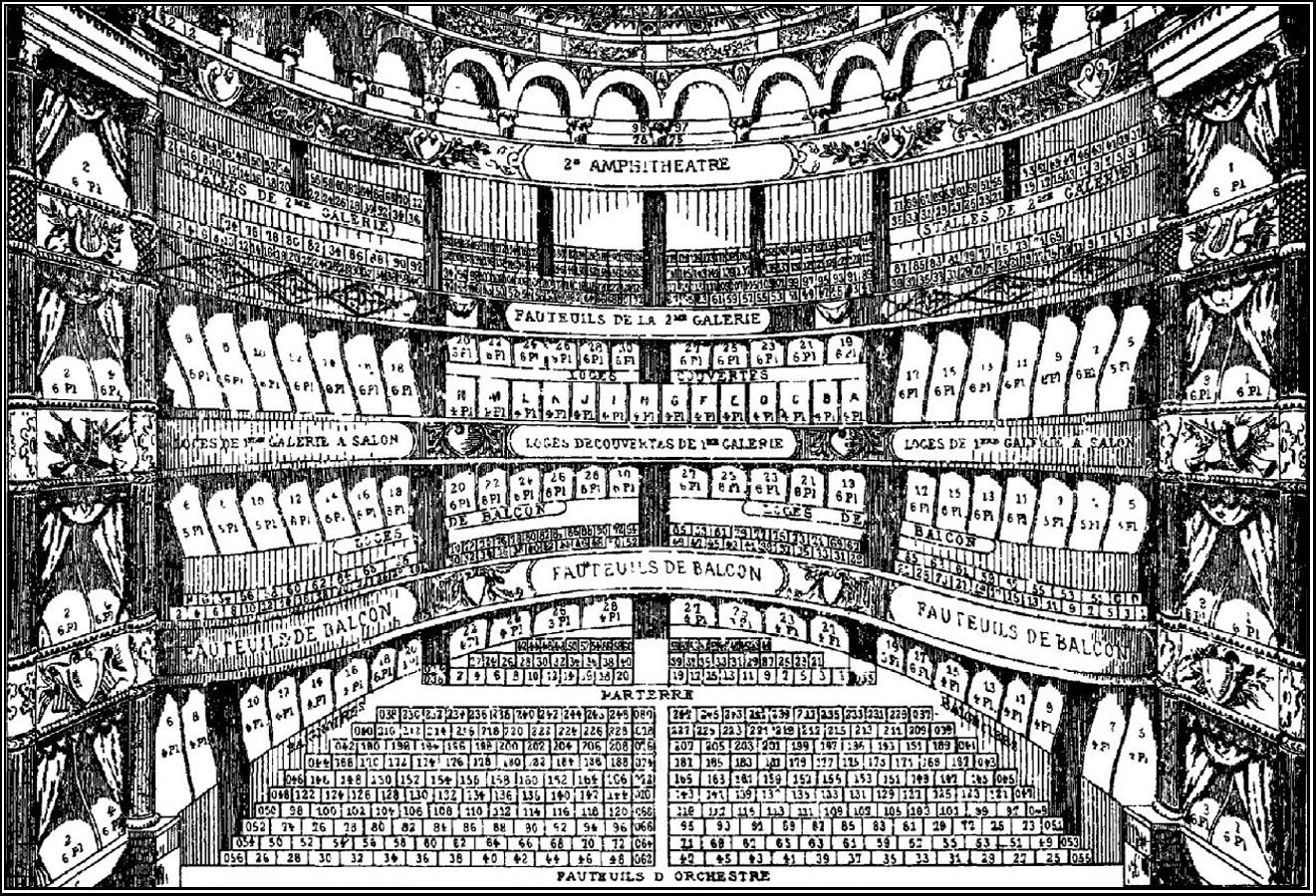 Annuaire des artistes 1893 - Dessin de theatre ...