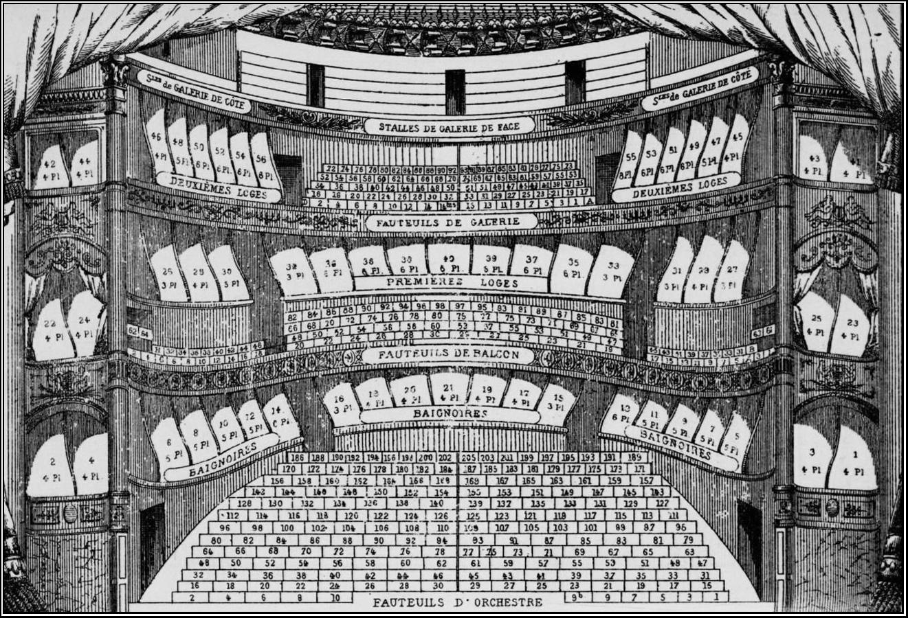 théâtres parisiens programme